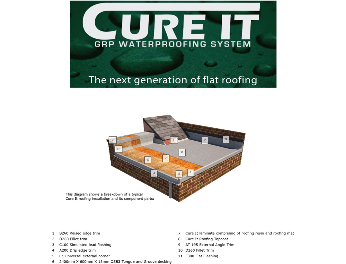 Cure It Flat Roofing